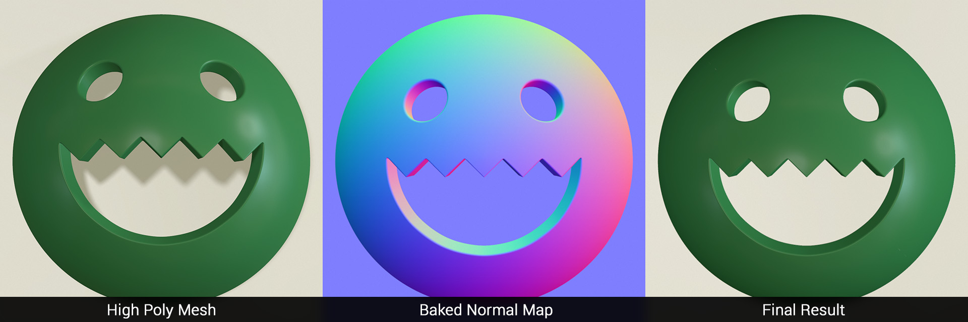 What is a normal map?